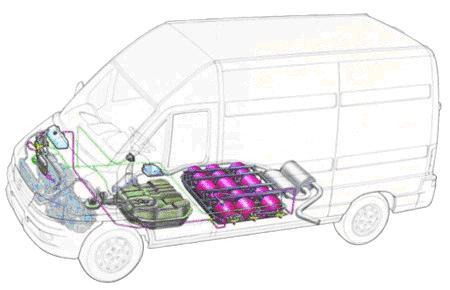 plinska oprema na vozilu