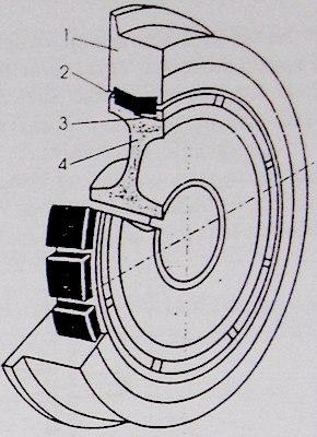 kotač s gumenim umecima