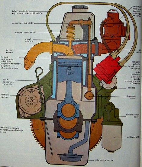 četverocilindrični motor