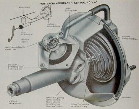 podtlačni membranski servoojačivač
