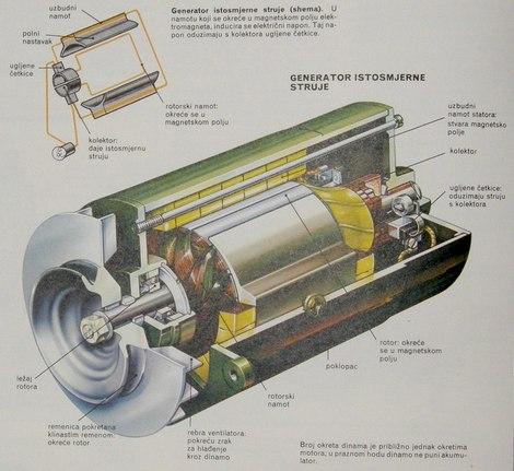 generator istosmjerne struje