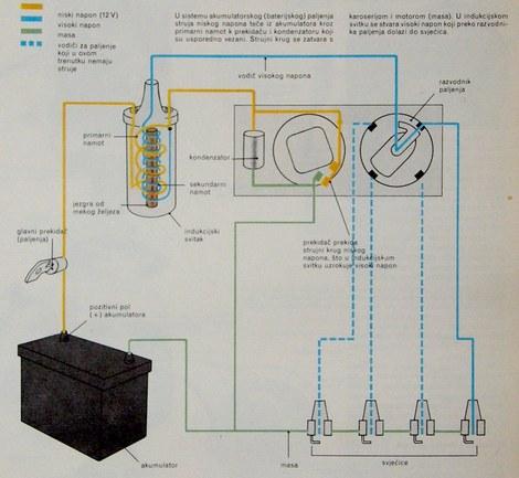 shema uređaja za paljenje