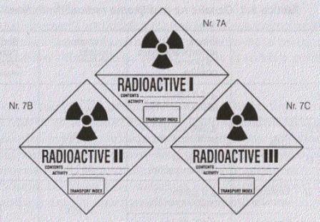radioaktivni_paketi