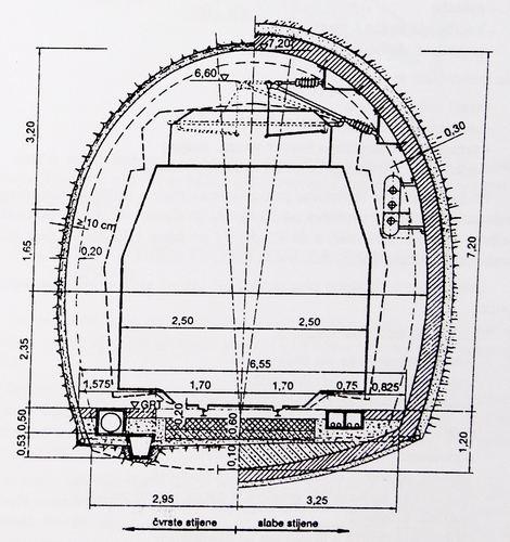 jednokolosječni tunel