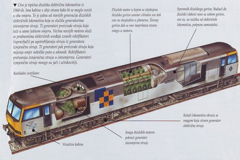 dizelska lokomotiva
